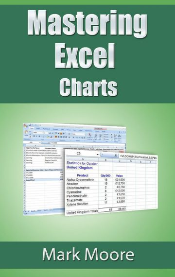Mastering Excel: Charts